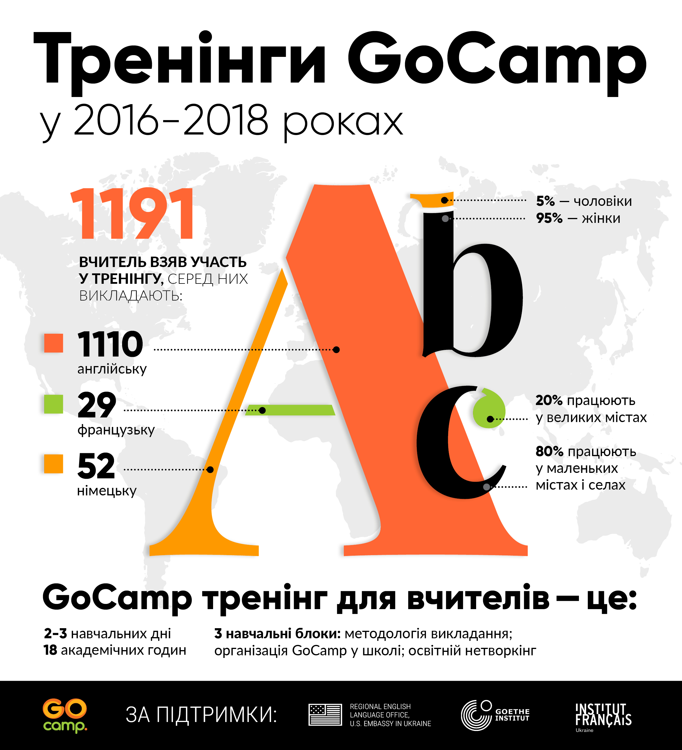 infographics_Go_Camp_fin1_bleeds